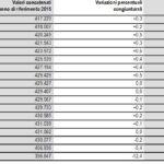 Istat : estimation préliminaire du PIB, trimestre 2020