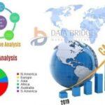 Le marché mondial de la télévision par protocole Internet sans abonnement : facteurs explosifs de revenus par les principaux fournisseurs, taille, demande, stratégie de développement, tendances futures - KSU