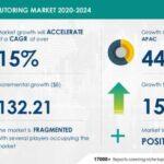 Croissance de 132,21 milliards de dollars du marché mondial du tutorat en ligne au cours de la période 2020-2024|L'importance croissante de l'enseignement des sciences, de la technologie et de l'ingénierie (STEM) va devenir un facteur déterminant