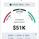 RealtyTrac Enhances Online Offerings and Resources for Real Estate Investors and Agents